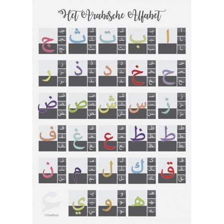 Affiche Alphabet A2