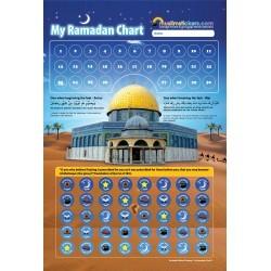 Ramadan Poster + Stickers