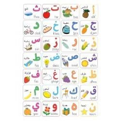 Poster Arabische Woorden