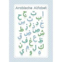 Affiche bleue de l'alphabet...