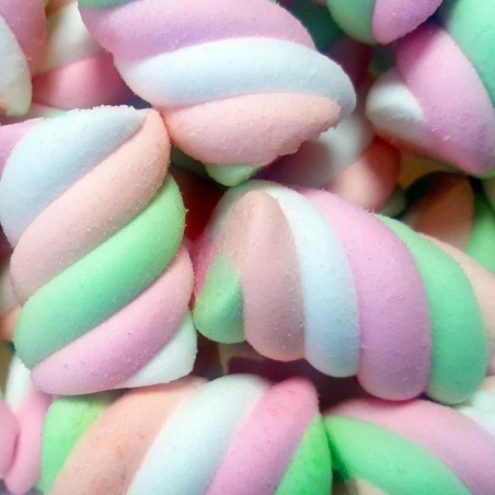 Twisted Mallows